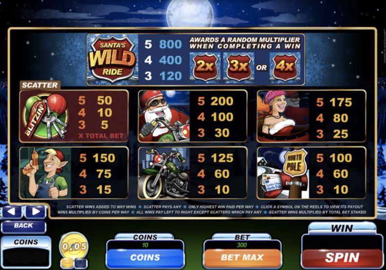 10€ gratis para jugar a Santas Wild Ride en Luckia-297