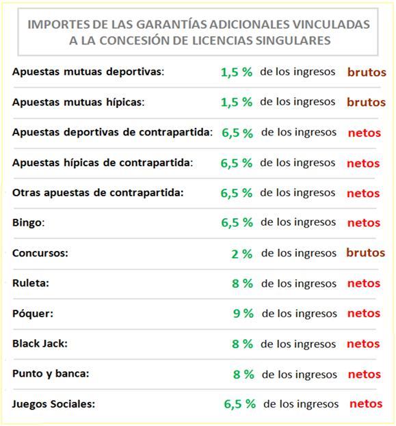 10a1 bono 80 euros casino por ingreso de 10 quien reciba email-607