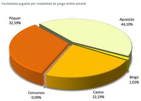 10a1 bono 80 euros casino por ingreso de 10 quien reciba email-91