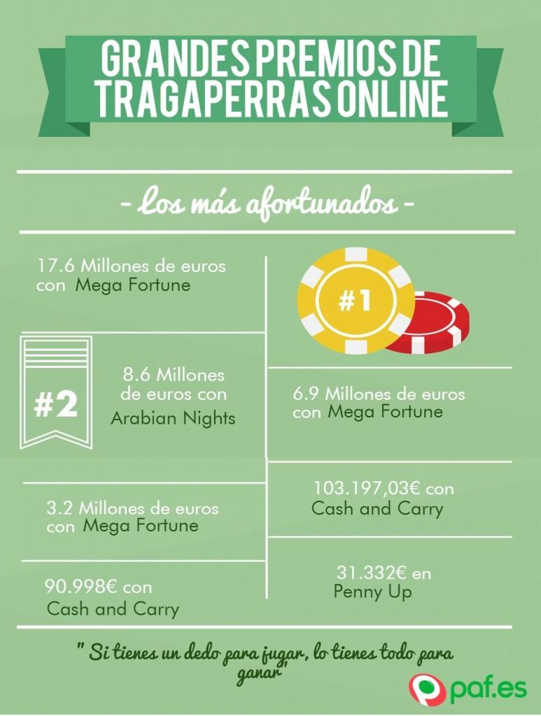 Un casino online legal y 100% seguro en España Consigue 200€ en bonos-412
