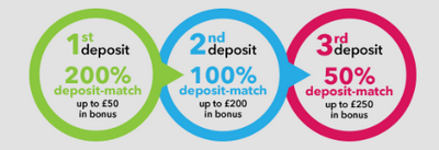 BetChain 100% Bonus $ 600 Extra más 200 Extra Spins con su primer depósito-726