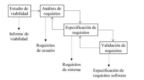 Información sobre métodos de pago requisitos técnicos y oferta general-261