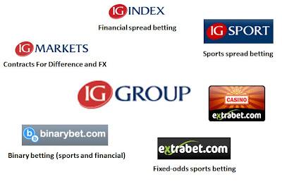 3 tiradas gratis en Unibet Casino sólo hoy Lunes y para todo el mundo-816