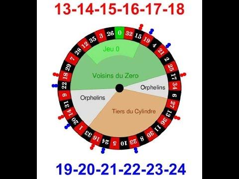 Transfiere 3 euros al Casino de Unibet y te regalan otros 3-920