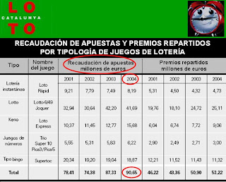 Unibet torneo 10000 euros premios casino en México-921