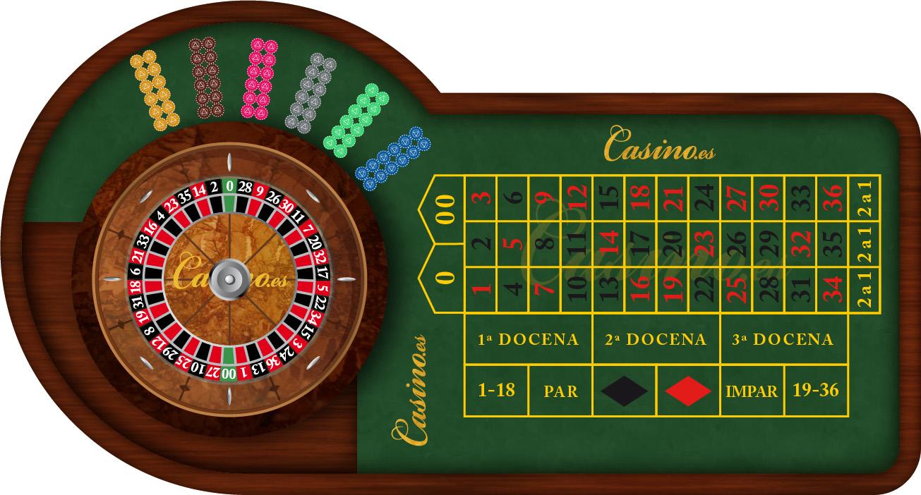 Conoce los tipos de ruletas de los casinos online-916