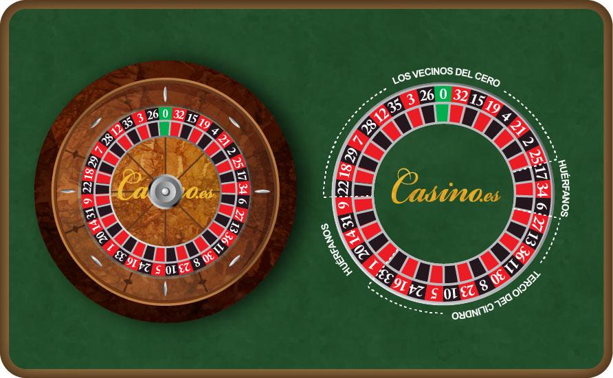 Los casinos destacados Argentina-375