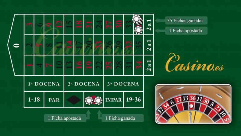 Diccionario apuestas Casino-524