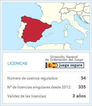 Un casino online 100% seguro y legal en España-248