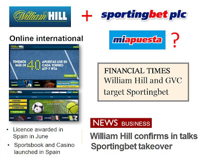 William hill Reciba 5 euros sin compromisos casino Vegas-531